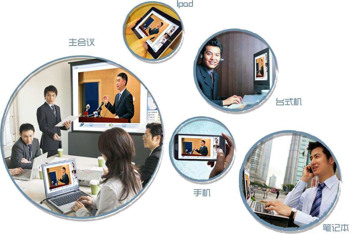 免费视频会议